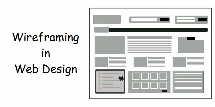 What Is Wireframe And Why It Is Important For Web Developers?