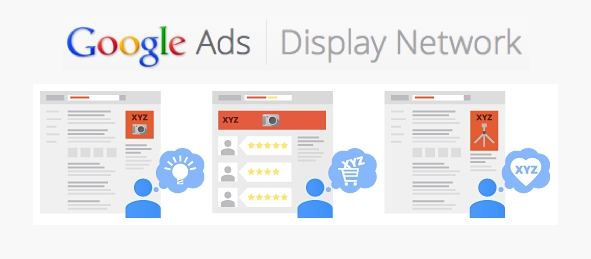 Google Search Ads Versus Google Display Ads