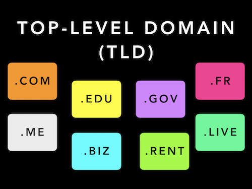 How Google Handles The New Top Level Domains?