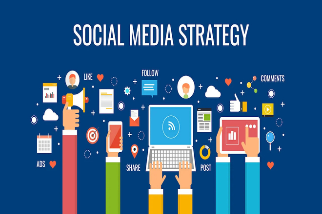 Game Plan For The Best Social Media Strategy