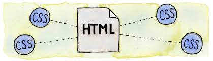 Do you Use CSS to HTML?