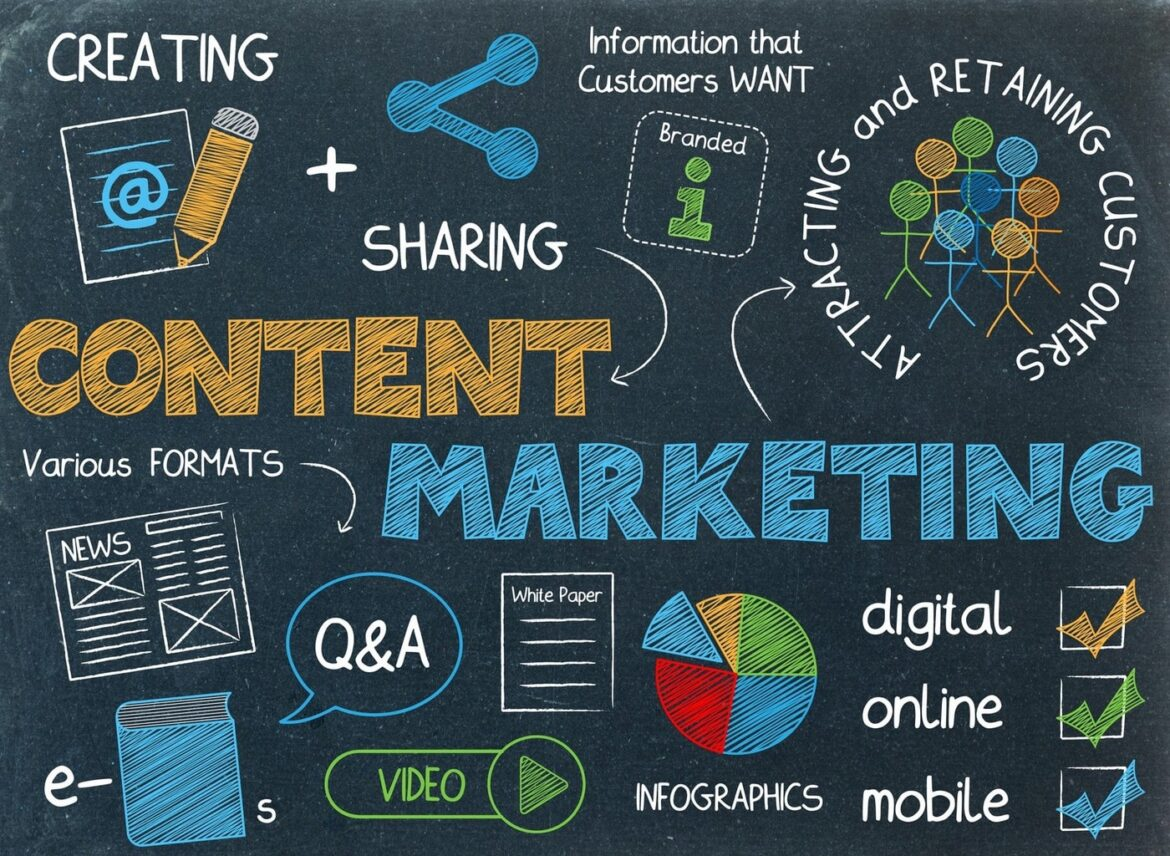 Advantages of Successful Content Marketing