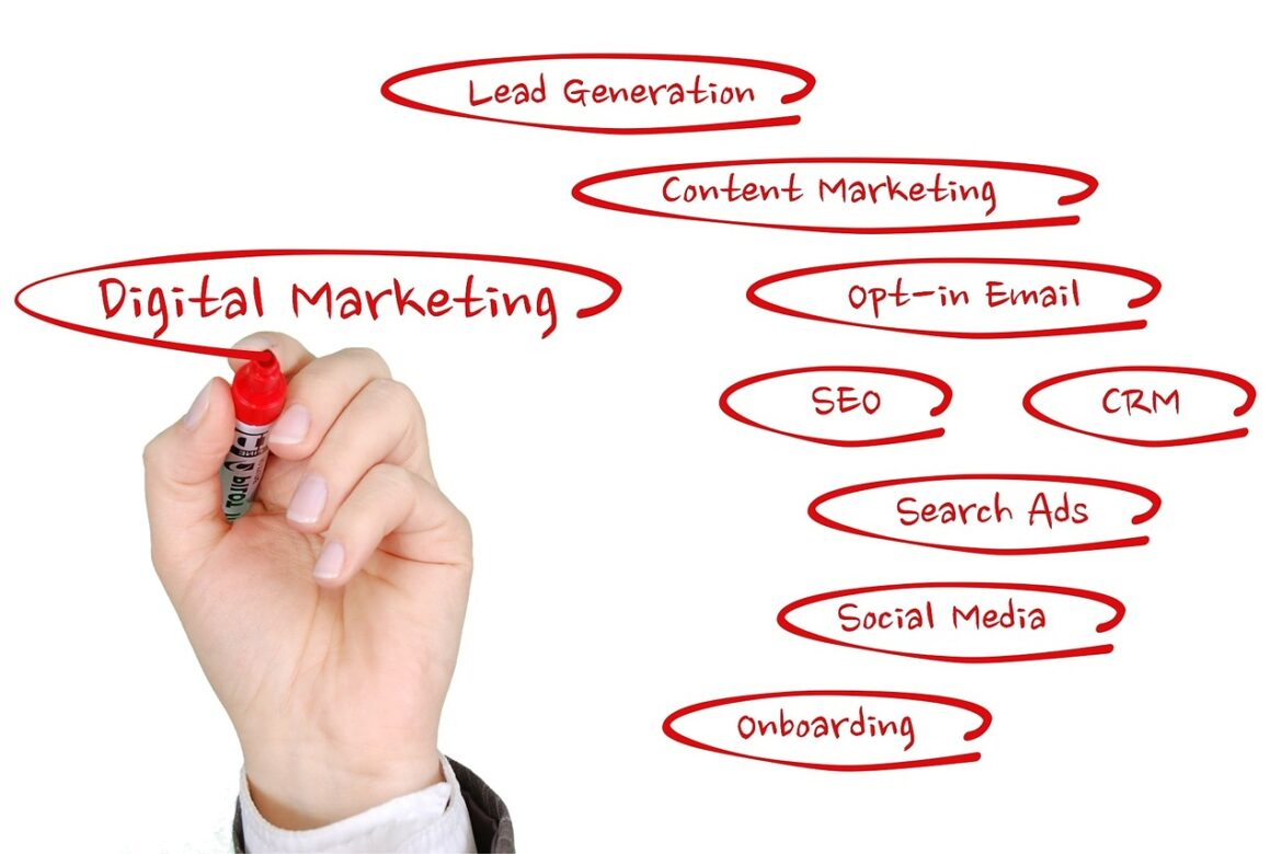 Top 4 Marketing Strategies For Startups
